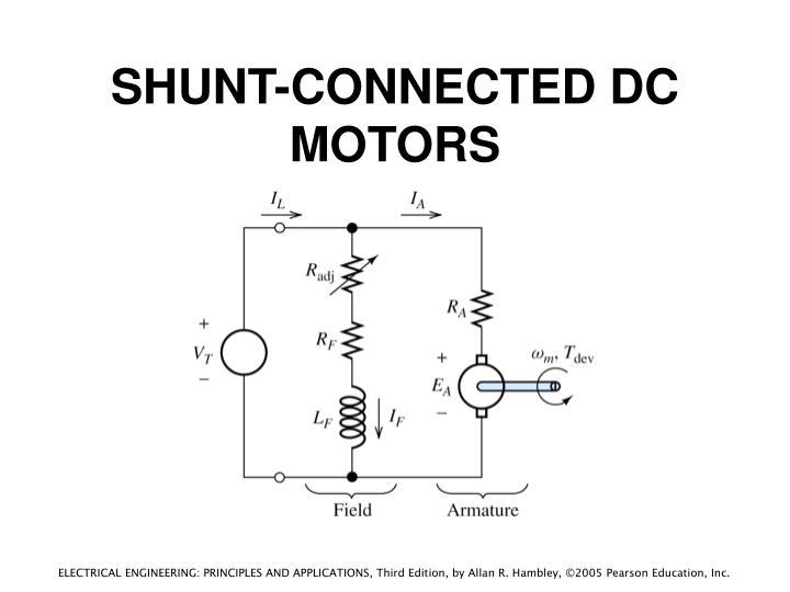 SHUNT-CONNECTED DC MOTORS