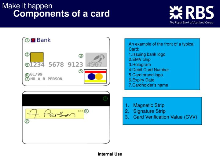 Components of a card