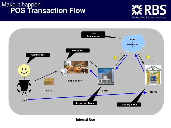 Pos transaction flow