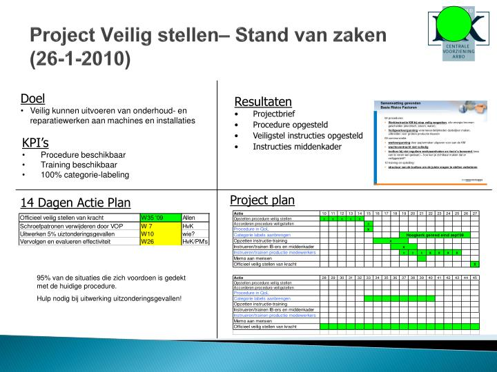 Project Veilig stellen– Stand van zaken (26-1-2010)