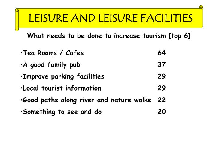 LEISURE AND LEISURE FACILITIES