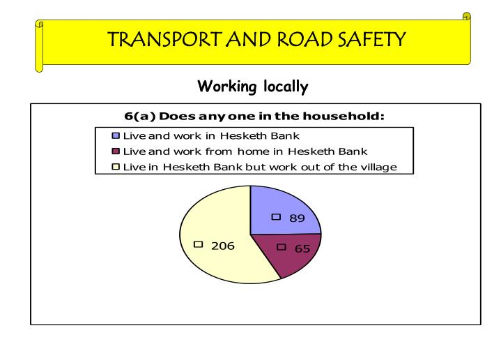TRANSPORT AND ROAD SAFETY