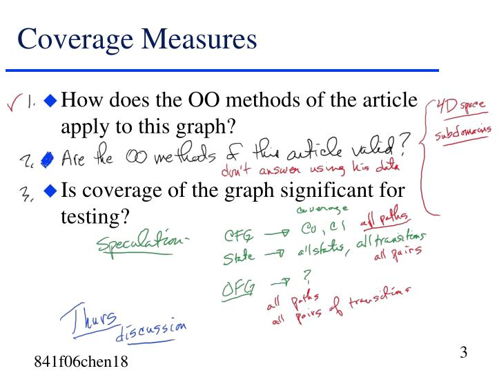 Coverage measures