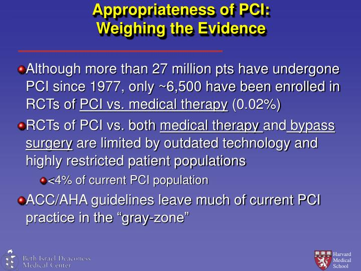 Appropriateness of PCI: