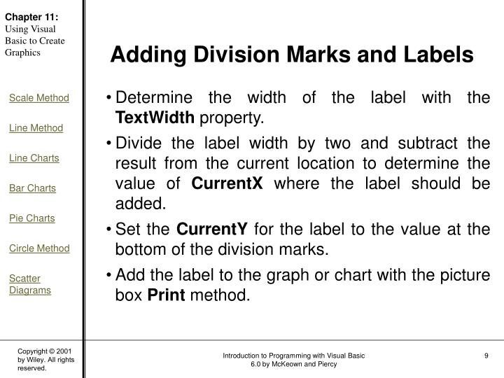 Determine the width of the label with the