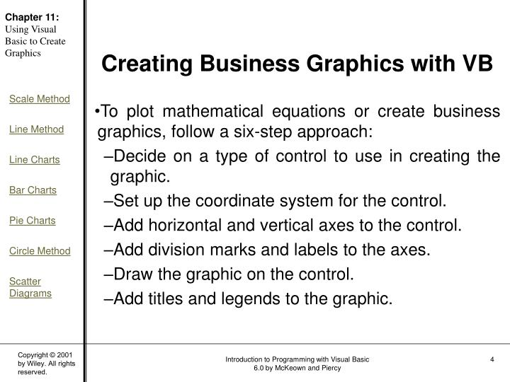 To plot mathematical equations or create business graphics, follow a six-step approach: