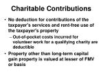 charitable contributions4