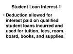 student loan interest 1