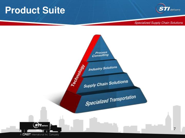 Product Suite