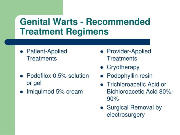 Patient-Applied Treatments
