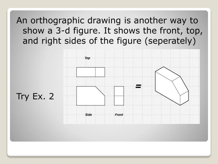 An orthographic drawing is another way to show a 3-d figure. It shows the front, top, and right sides of the figure (
