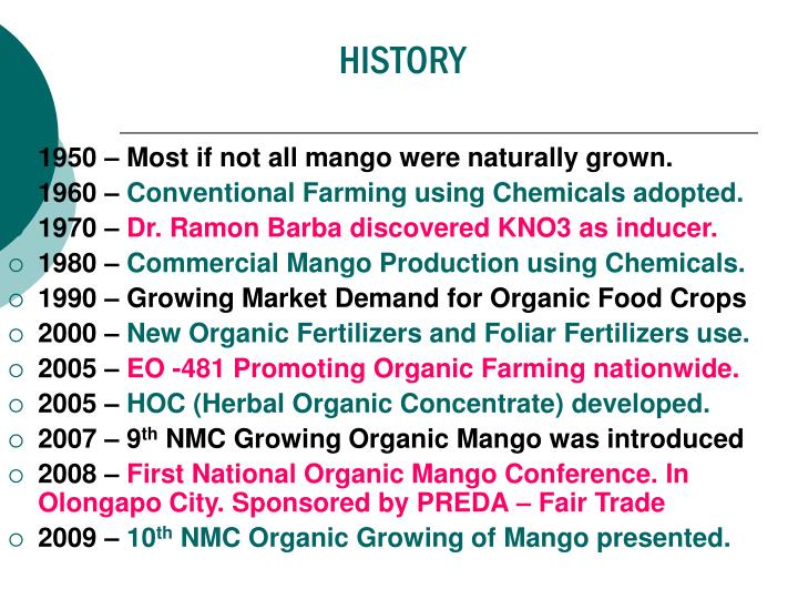 1950 – Most if not all mango were naturally grown.