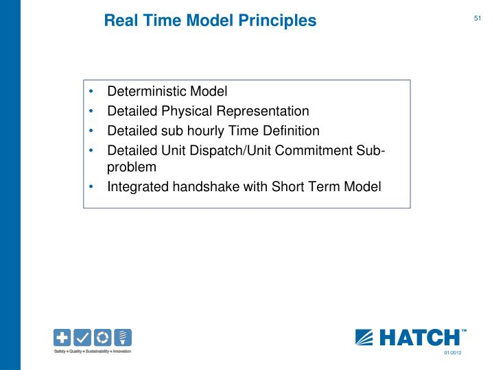 Real Time Model