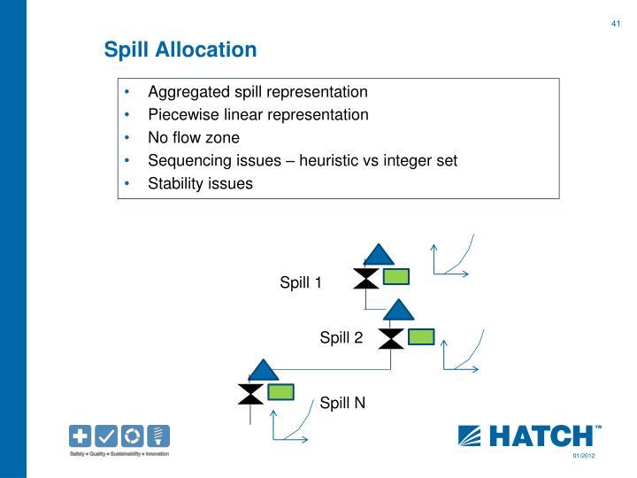 Spill Allocation
