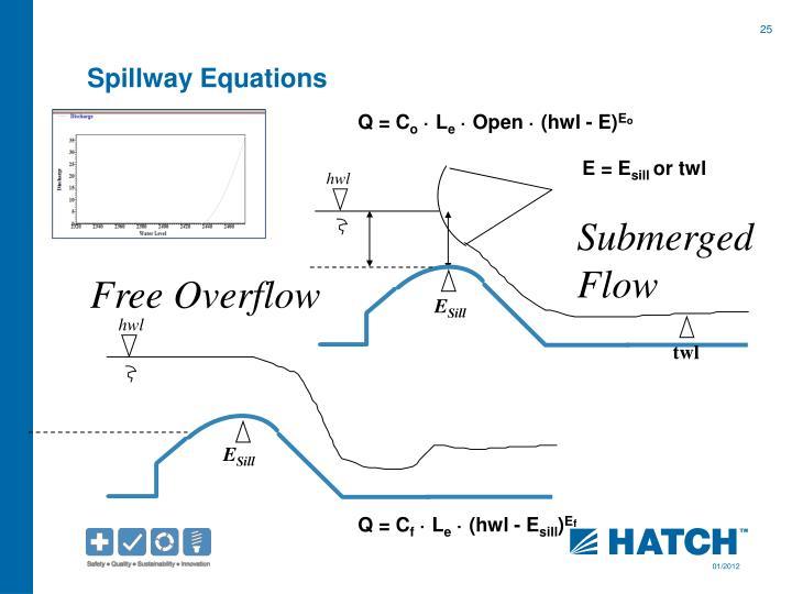 Spillway Equations