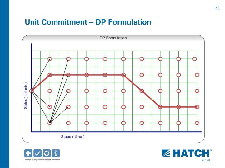 Unit Commitment – DP Formulation