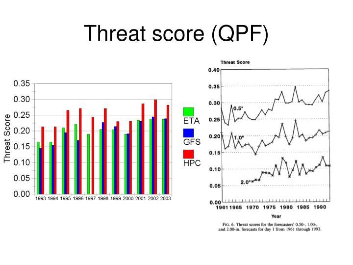 Threat score (QPF)