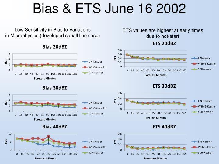 Bias & ETS June 16 2002
