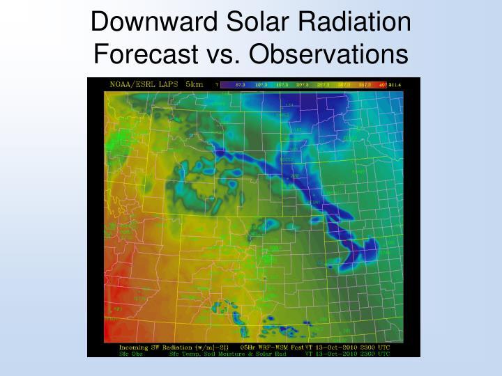 Downward Solar Radiation  Forecast vs. Observations