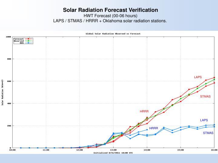 Solar Radiation Forecast Verification