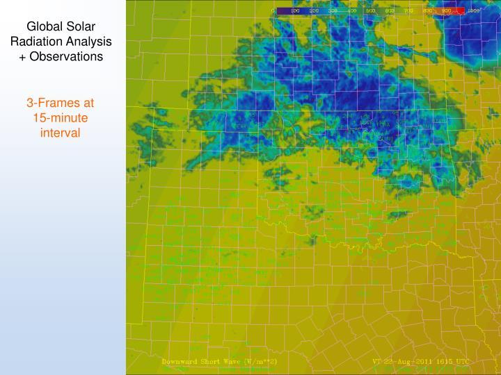 Global Solar Radiation Analysis + Observations