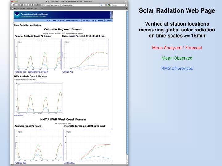 Solar Radiation Web Page