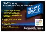 staff survey overall values ranking questions