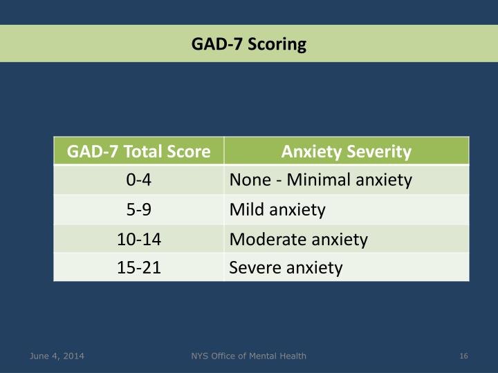 GAD-7 Scoring