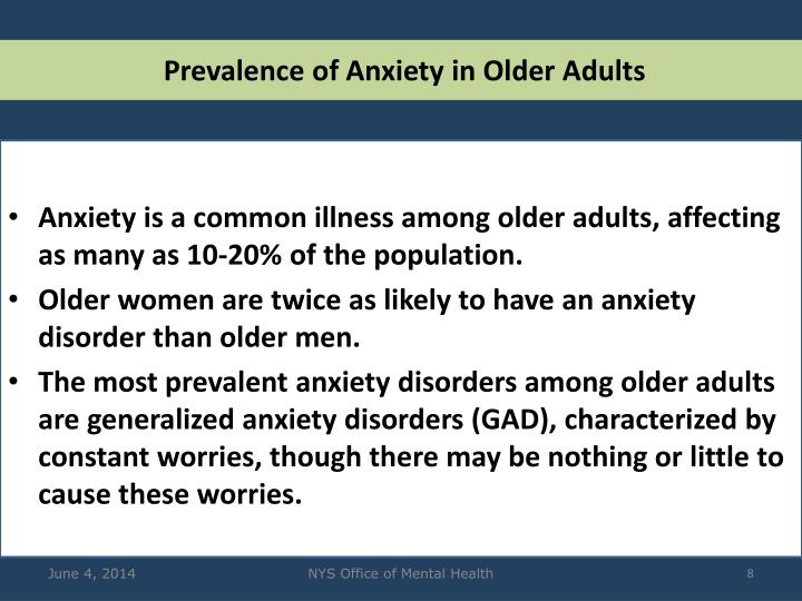 Prevalence of Anxiety