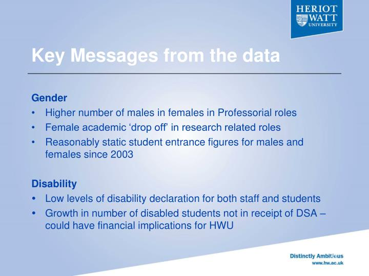Key Messages from the data