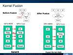 kernel fusion