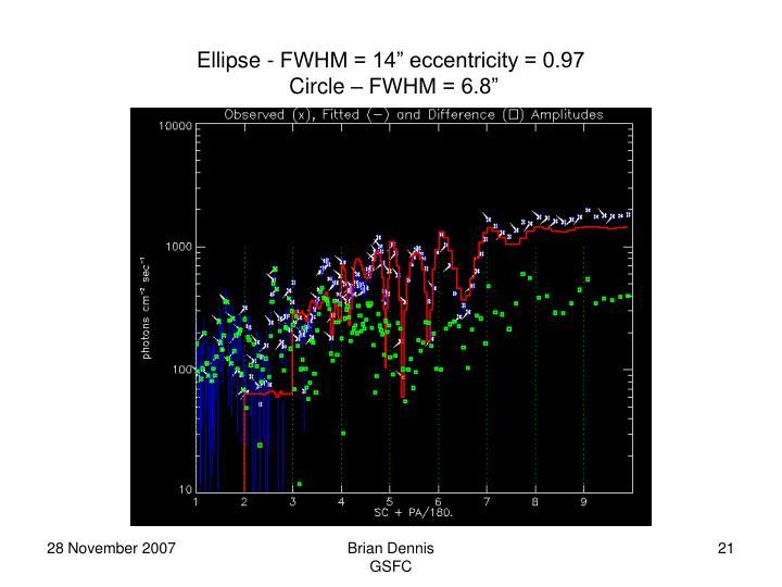 """Ellipse - FWHM = 14"""" eccentricity = 0.97"""
