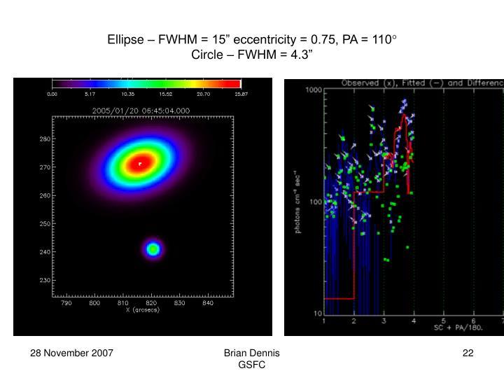 """Ellipse – FWHM = 15"""" eccentricity = 0.75, PA = 110"""