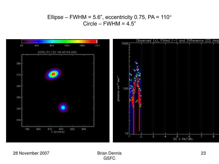 """Ellipse – FWHM = 5.6"""", eccentricity 0.75, PA = 110"""