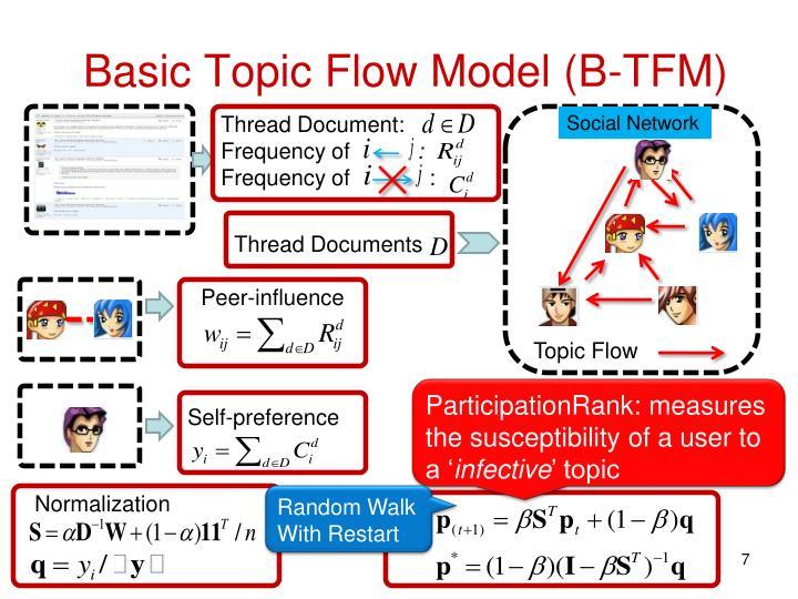 Basic Topic Flow Model (B-TFM)