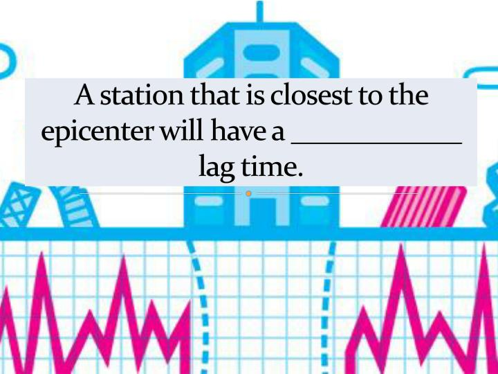 A station that is closest to the epicenter will have a ____________ lag time.