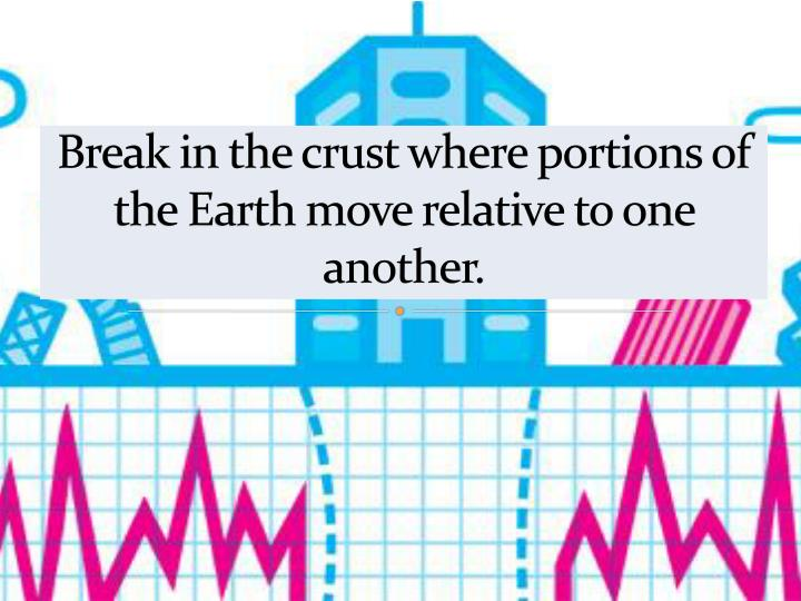 Break in the crust where portions of the Earth move relative to one another.