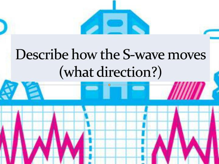 Describe how the S-wave moves (what direction?)
