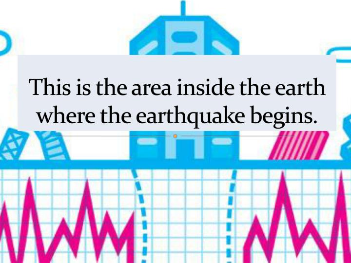 This is the area inside the earth where the earthquake begins.