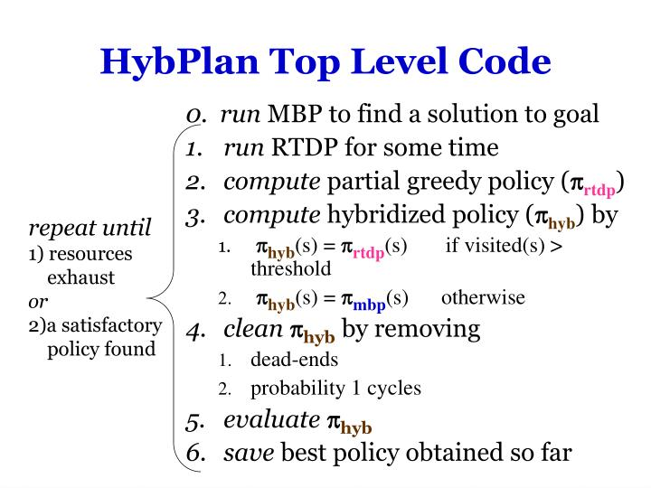 HybPlan Top Level Code