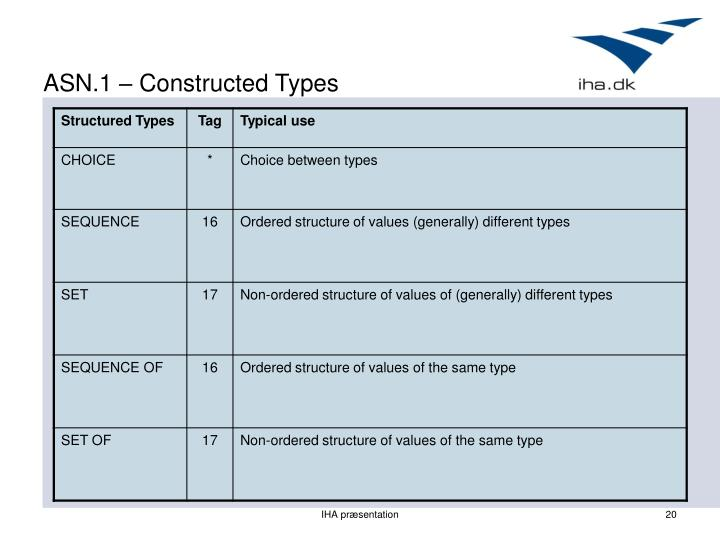 ASN.1 – Constructed Types