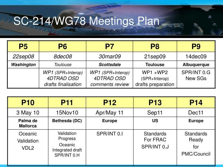 SC-214/WG78 Meetings Plan