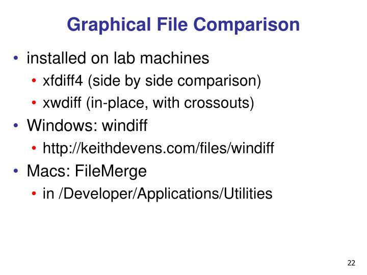 Graphical File Comparison