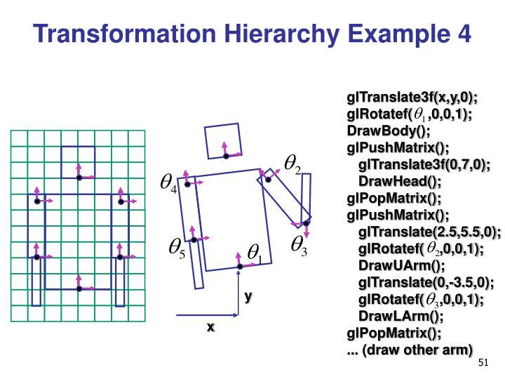 Transformation Hierarchy Example 4