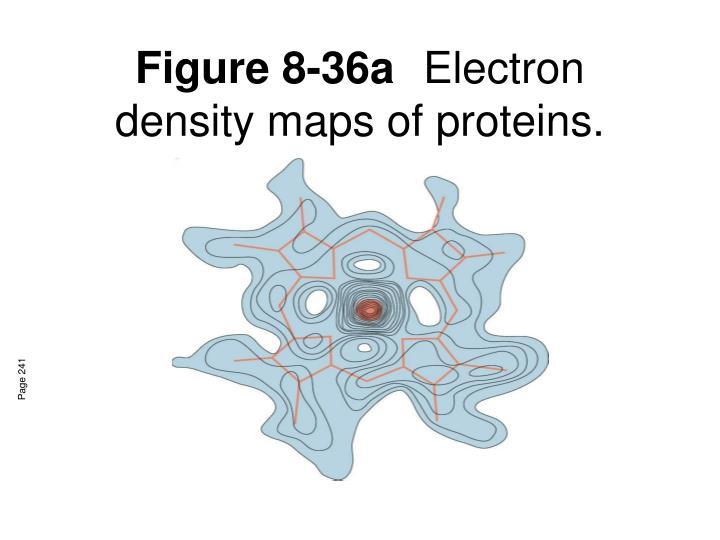 Figure 8-36a