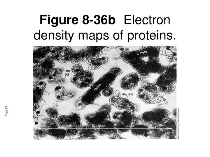 Figure 8-36b