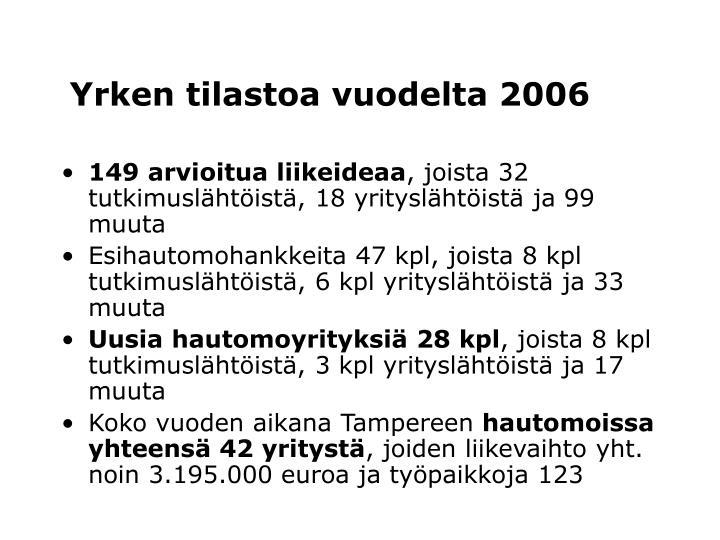 Yrken tilastoa vuodelta 2006