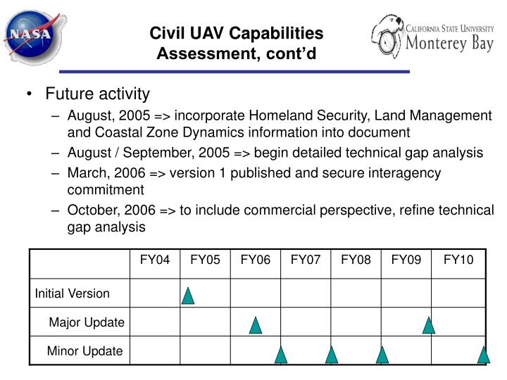 Civil UAV Capabilities