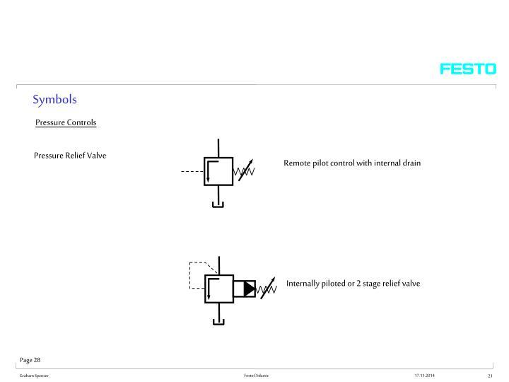 Ppt Basic Principles Of Hydraulics Symbols Powerpoint Presentation