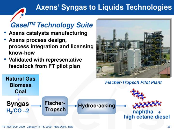 Axens' Syngas to Liquids Technologies